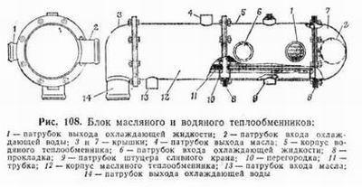 Теплообменники для бтр Пластинчатый теплообменник Теплохит ТИ 100 Элиста